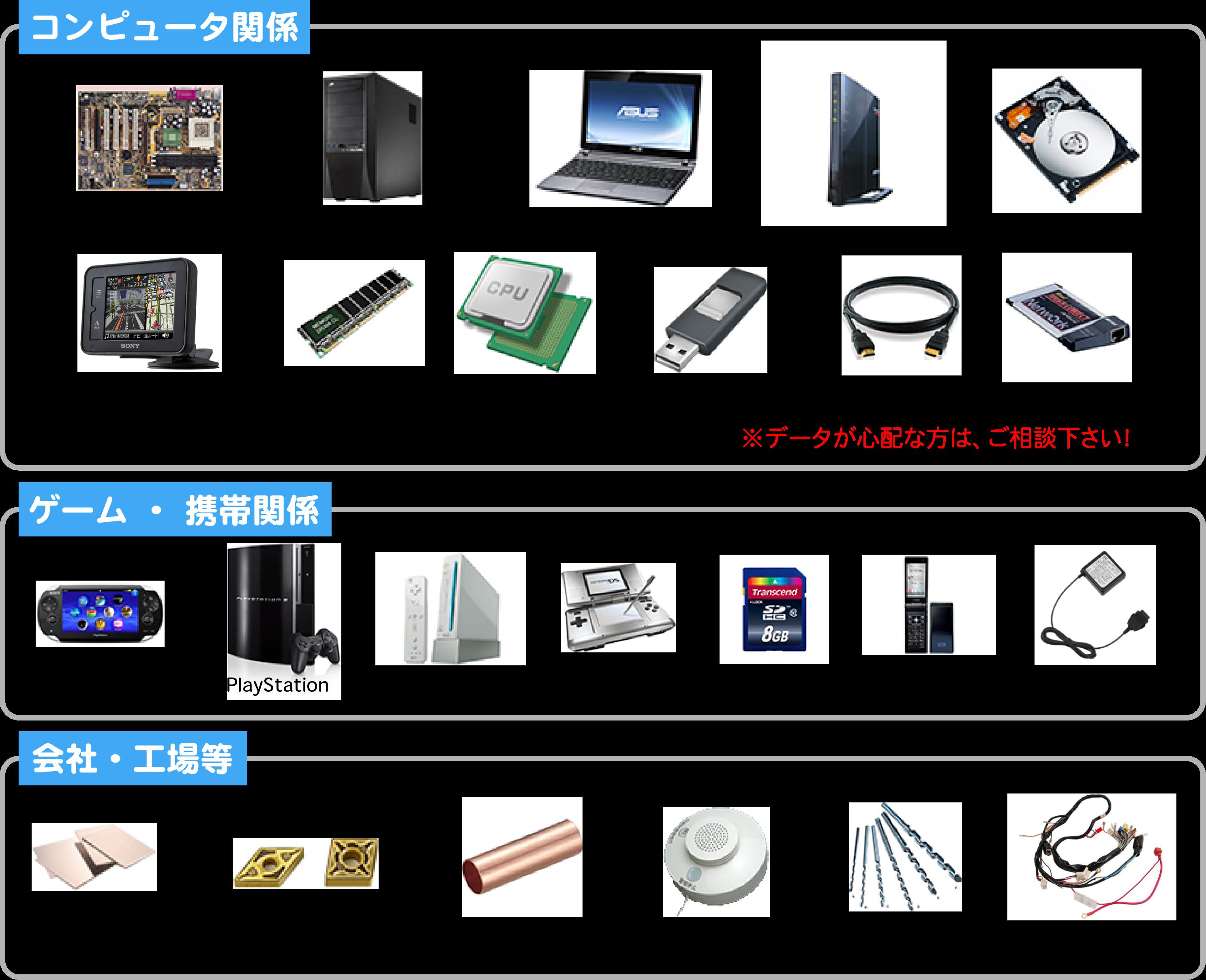 コンピュータ関係・ゲーム関係・携帯関係・会社、工場等